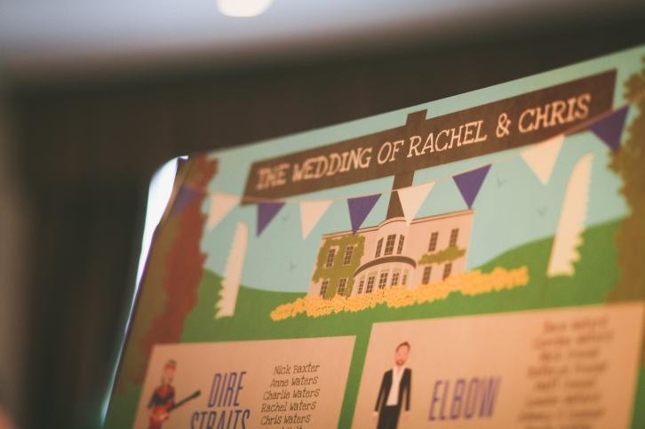 chris and rachel blog-181
